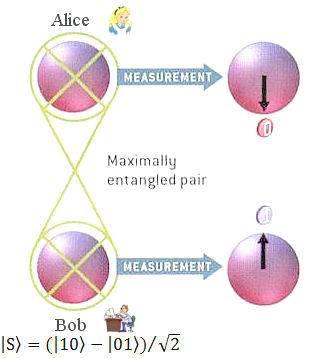 I13-12-entanglement1.jpg