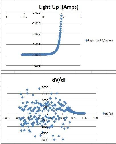 i_v_curve.jpg