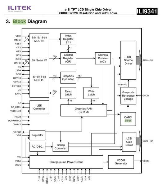 ILI9341_blockdiagram.jpg