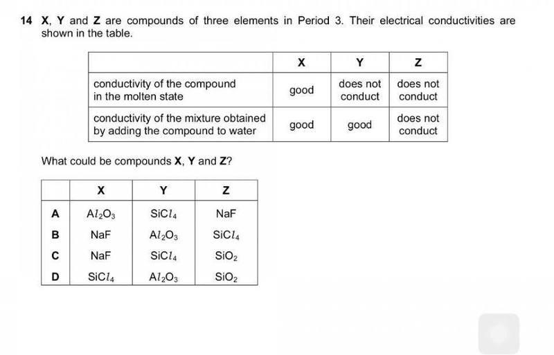 Silicon tetrachloride technical, ≥99% SiCl4 basis | Sigma-Aldrich