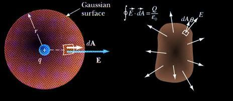 Image20related20to20Gauss20law.JPG