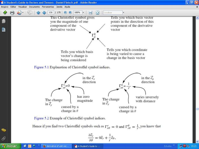 Derivative Of Unit Vector Physics Forums
