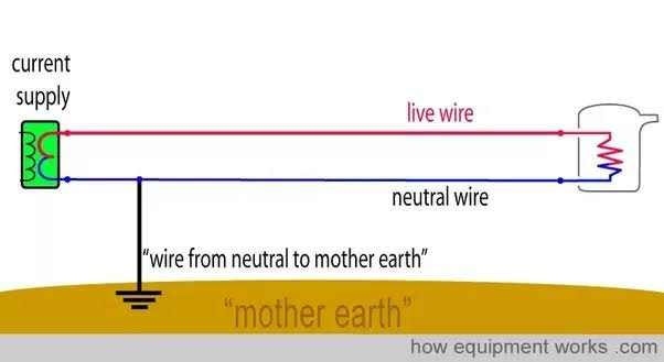 Is It Dangerous To Touch Neutral Wire
