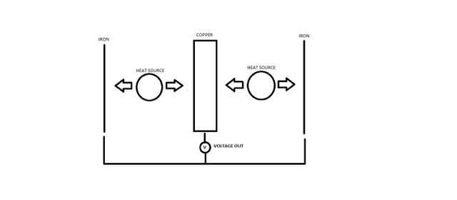 ImageUploadedByPhysics Forums1429256766.155928.jpg