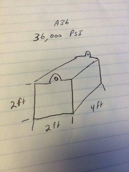 Calculate shear strength A36 plate   Physics Forums