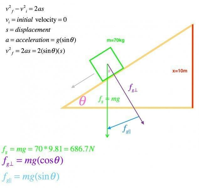 incline:velocity.jpg