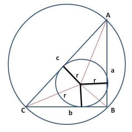 incrisbed+radius+and+circumscribed+radius+of+a+right+triangle.jpg