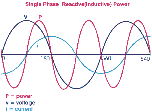 inductive-reactive-power.png