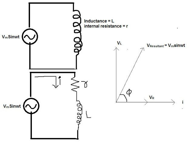 Basic Inductor Concept Physics Forums