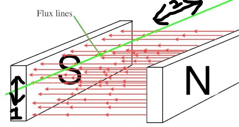 InkedWire-cutting-a-magnetic-field_LI.jpg