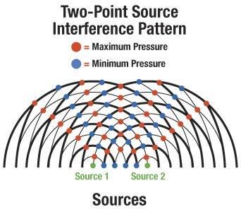InterferencePattern.jpg