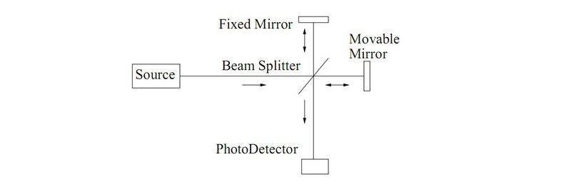 interferometer.jpg