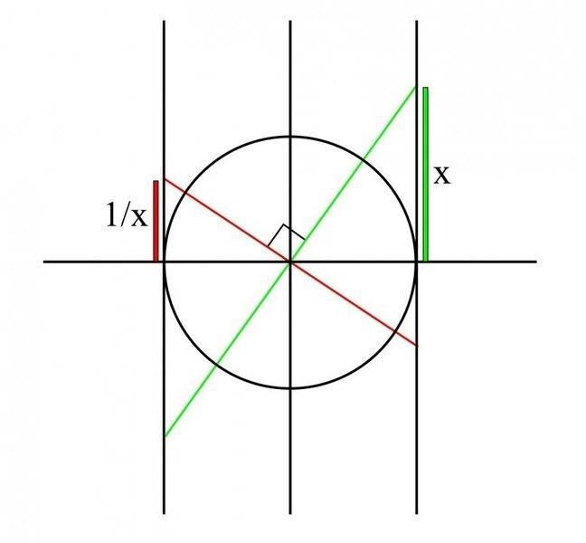 invert method old 1.jpg