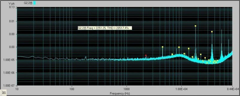 Inverter Noise Floor.jpg