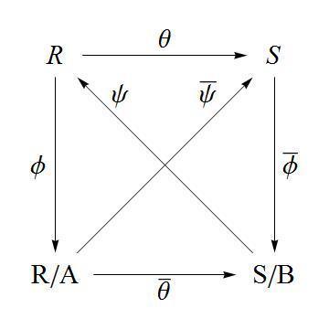 isomorphism plot.jpg