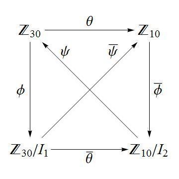 isomorphism plot2.jpg