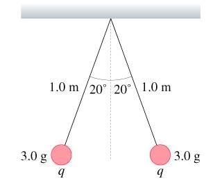 jfk.Figure.20.P64.jpg