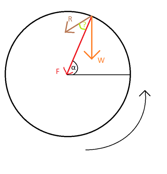 Vertical circular motion in container physics forums r reaction force ccuart Image collections