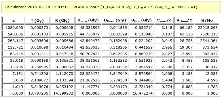 jorriecalc table1.PNG
