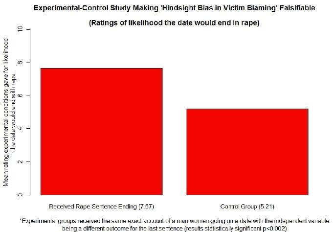 judging-likelihood-of-rape1.jpe