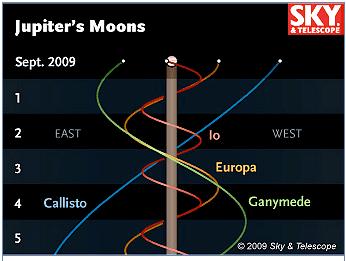 Jupiter-Moons.png