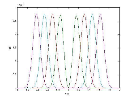KE_plot1.jpg