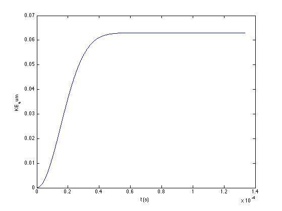 KE_sum_plot1.jpg