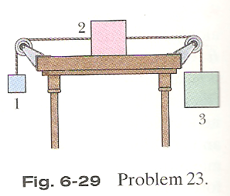 Finding static friction of a block on a table on a pulley? | Physics