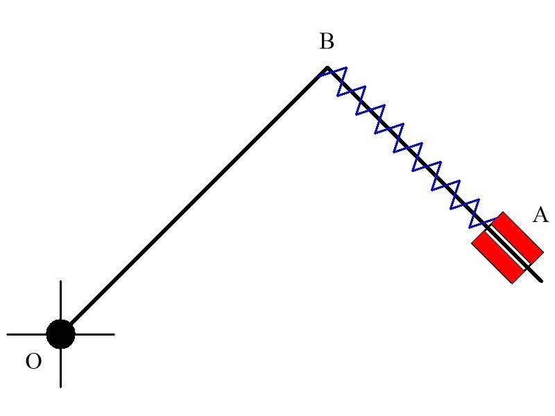 L shaped rod.jpg