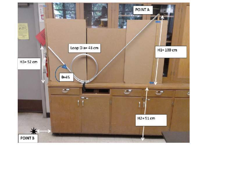 lab#13.jpg