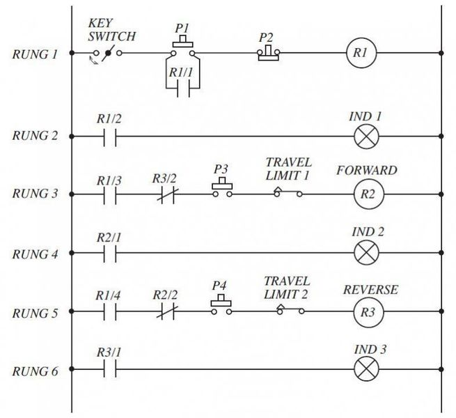 over travel limit switch diagram   32 wiring diagram