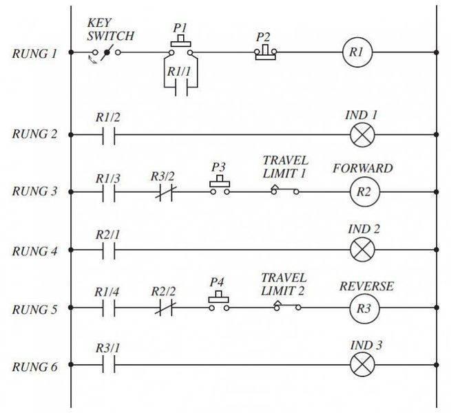 ladder diagram.JPG