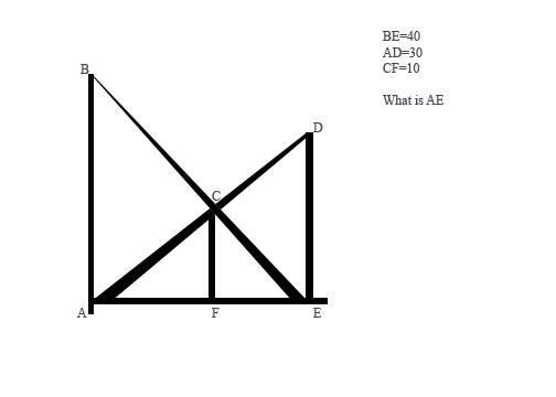ladderproblem-1.jpg