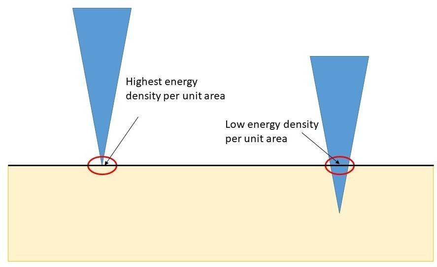 laser ablation.jpg