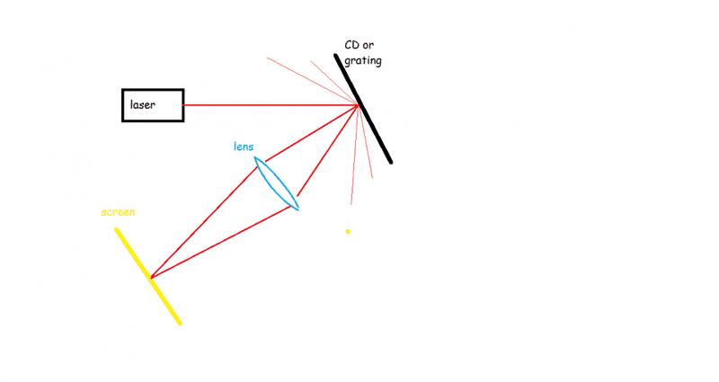 laser_lens.png