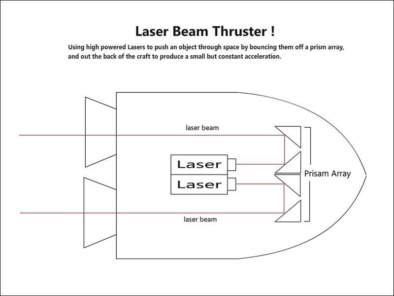Laser_Thruster_zpss2yotioh.jpg