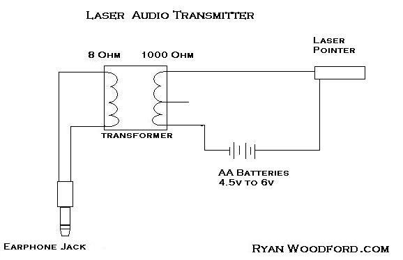 lasertransceiver1.jpg