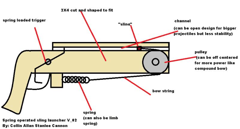 projectile launcher design