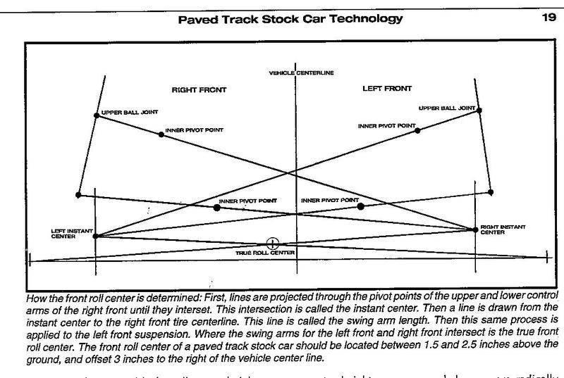 Race Car Suspension Setup Book LEGENDS RACE CAR CHASSIS SETUP