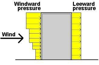 Leeward pressure.jpg