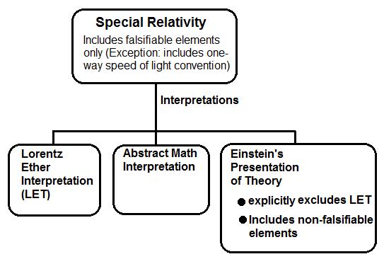 LETvsSR_Diagram_zps3a197c8d.png