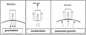 lift-accelerated-300x123.jpg