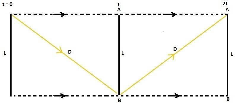 Light Clock.jpg