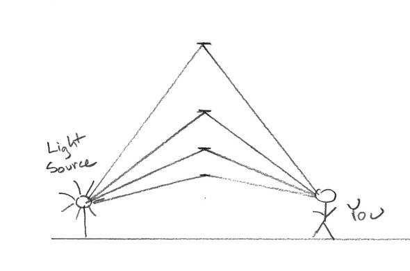 lightpillar_diagram.jpg