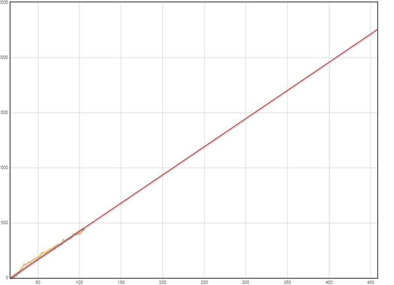 linear-reg2.png