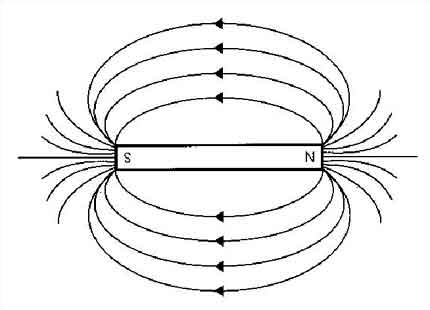 lines%20of%20magnetic%20flux,1.jpg