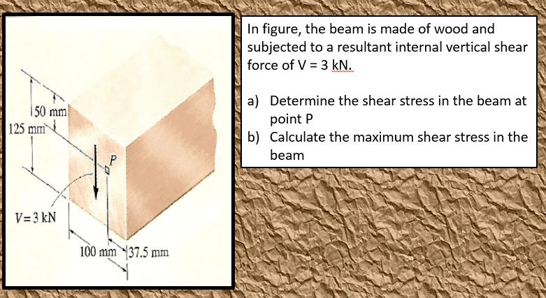 Formula for shear stress | Physics Forums