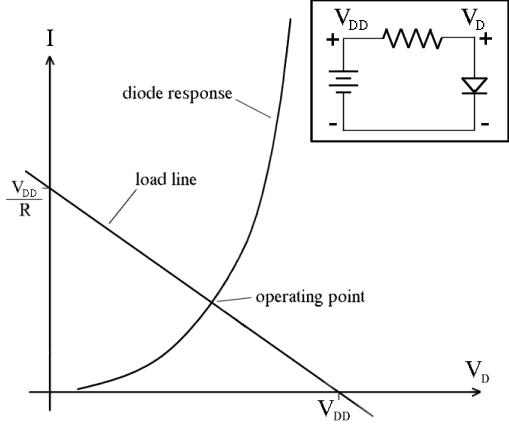 Load_line_diode.png