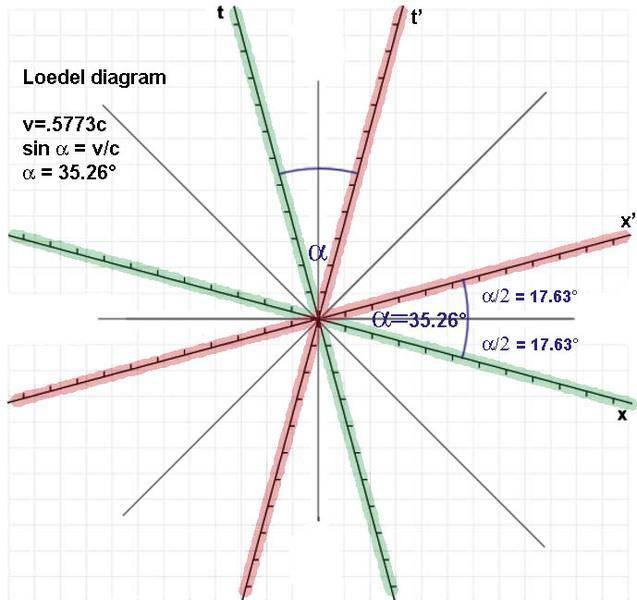 Loedel%20diagram%20-_zpseaovj8z1.jpg