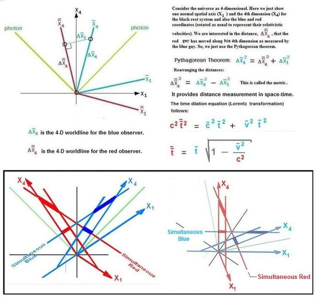 Loedel-Diagrams.jpg